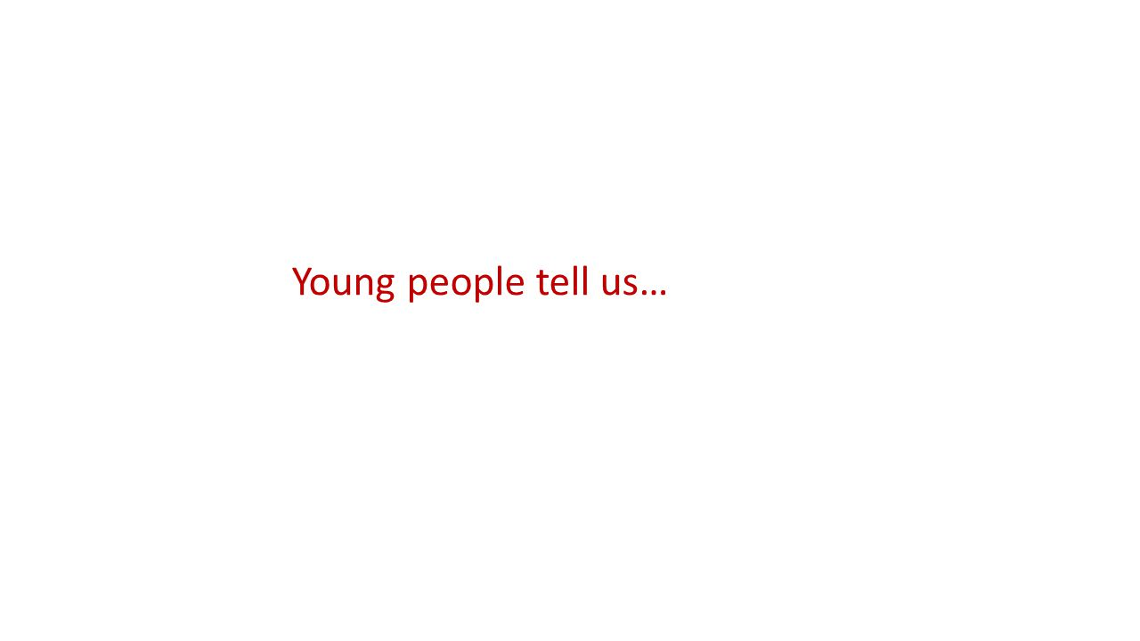 Young people tell us…