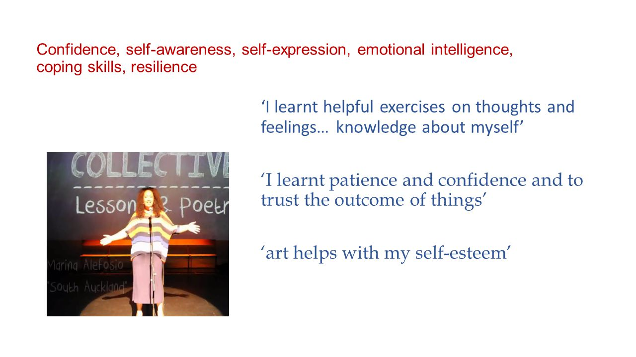 'I learnt helpful exercises on thoughts and feelings… knowledge about myself' 'I learnt patience and confidence and to trust the outcome of things' 'art helps with my self-esteem' Confidence, self-awareness, self-expression, emotional intelligence, coping skills, resilience