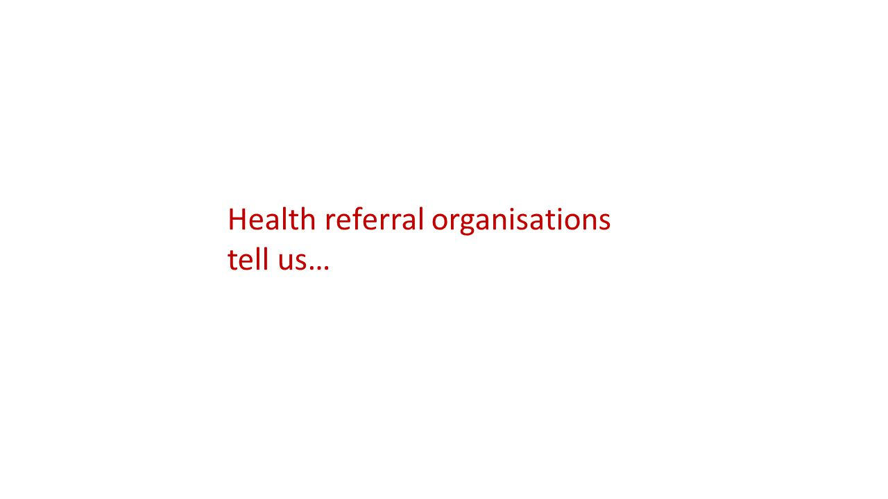Health referral organisations tell us…