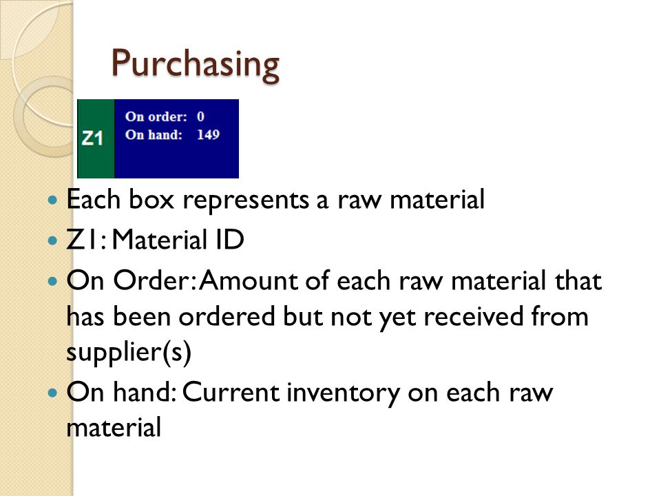 Purchasing Each box represents a raw material Z1: Material ID On Order: Amount of each raw material that has been ordered but not yet received from supplier(s) On hand: Current inventory on each raw material