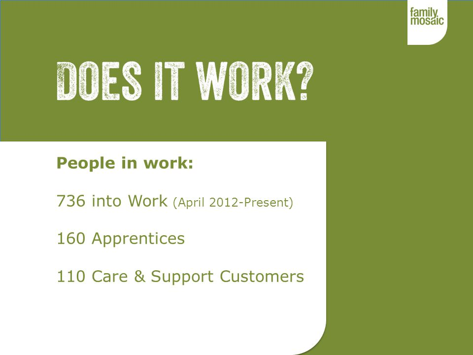 People in work: 736 into Work (April 2012-Present) 160 Apprentices 110 Care & Support Customers