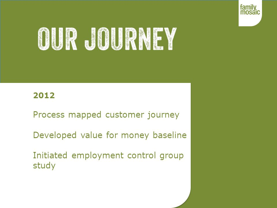 2012 Process mapped customer journey Developed value for money baseline Initiated employment control group study