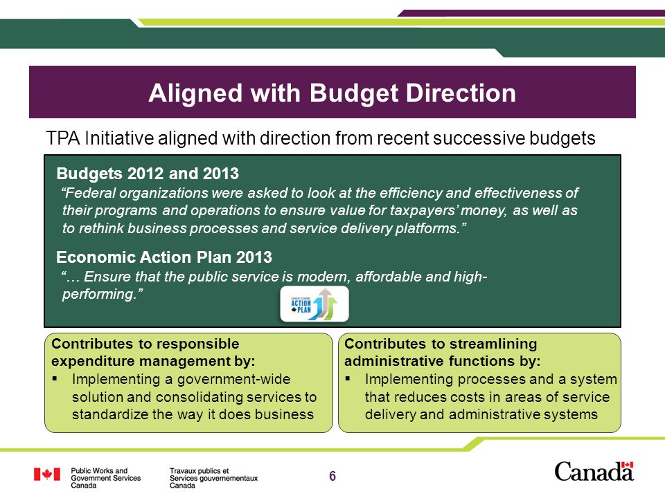 "6 Aligned with Budget Direction Budgets 2012 and 2013 ""Federal organizations were asked to look at the efficiency and effectiveness of their programs"