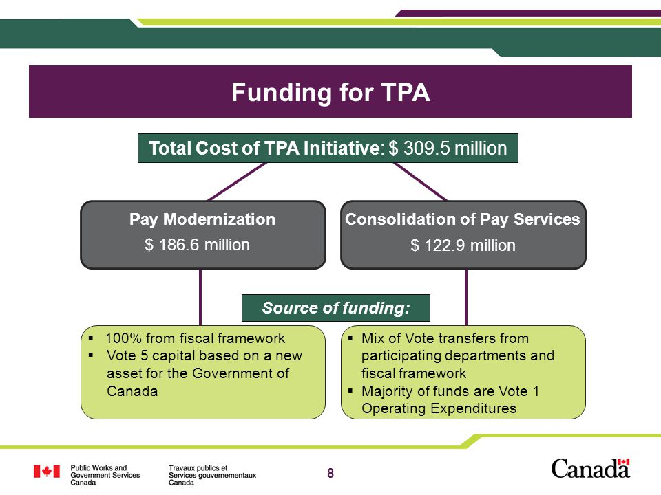 Source of funding: 8 Funding for TPA Total Cost of TPA Initiative: $ 309.5 million Pay ModernizationConsolidation of Pay Services  100% from fiscal f
