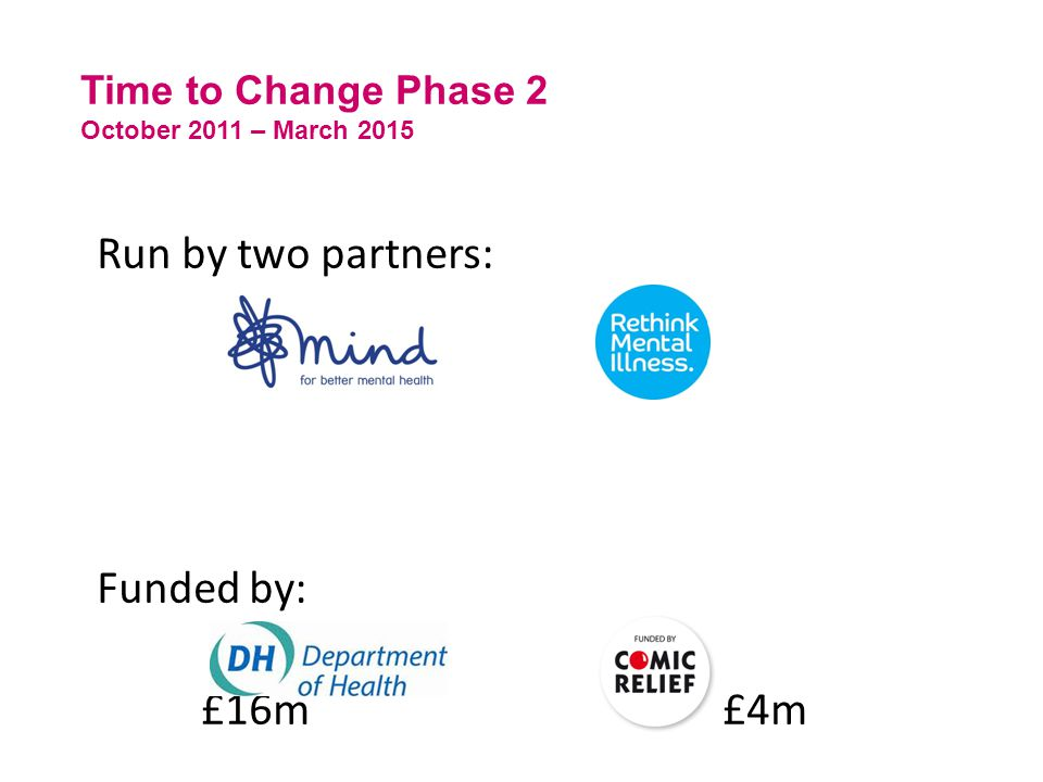 Run by two partners: Funded by: £16m£4m Time to Change Phase 2 October 2011 – March 2015