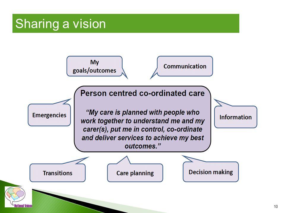 Sharing a vision 10