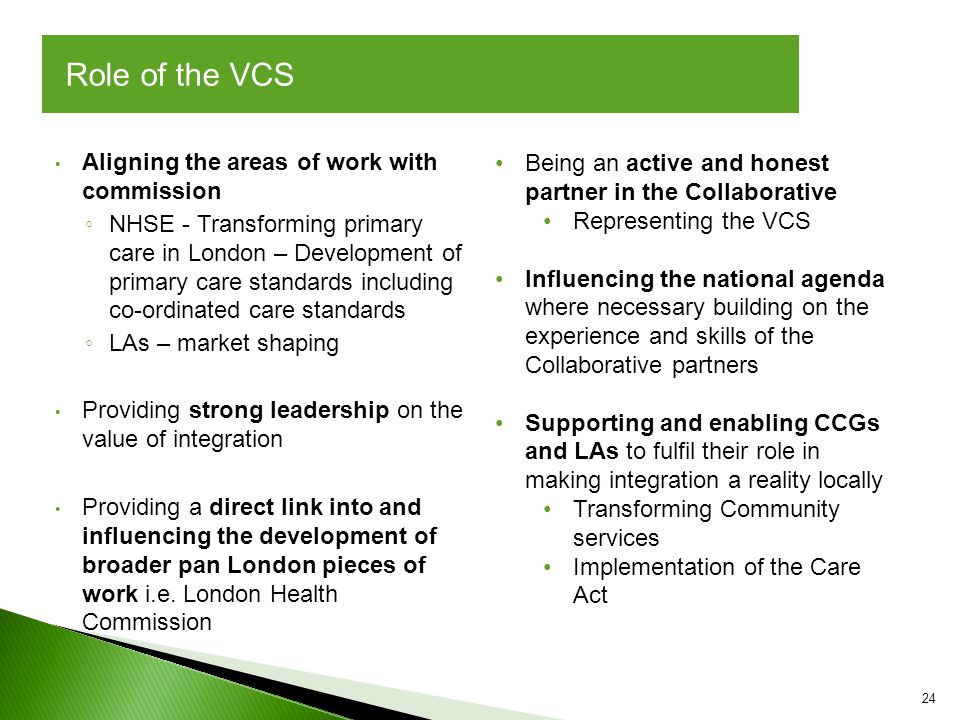 Aligning the areas of work with commission ◦ NHSE - Transforming primary care in London – Development of primary care standards including co-ordinated care standards ◦ LAs – market shaping Providing strong leadership on the value of integration Providing a direct link into and influencing the development of broader pan London pieces of work i.e.