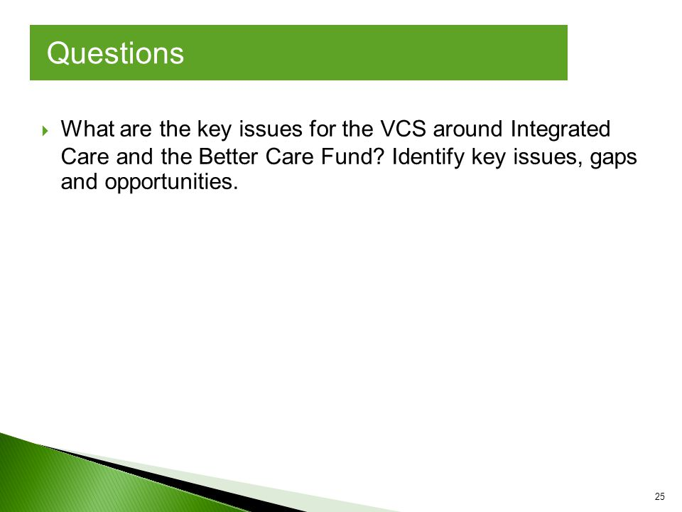  What are the key issues for the VCS around Integrated Care and the Better Care Fund.