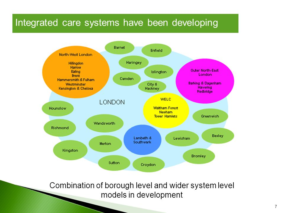 Combination of borough level and wider system level models in development Integrated care systems have been developing 7