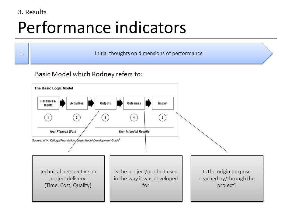 Performance indicators 1. Initial thoughts on dimensions of performance 3.