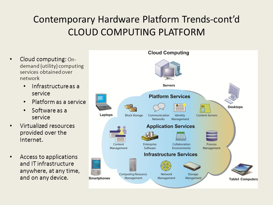 Contemporary Hardware Platform Trends-cont'd CLOUD COMPUTING PLATFORM Cloud computing: On- demand (utility) computing services obtained over network I