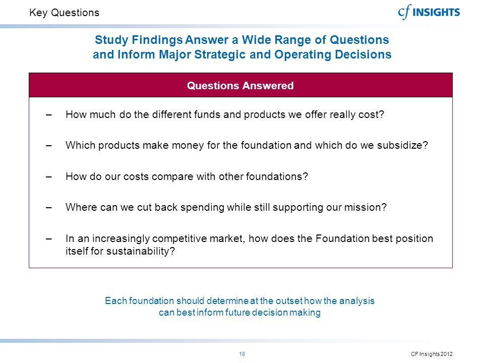Key Questions CF Insights 201218 – –How much do the different funds and products we offer really cost? – –Which products make money for the foundation