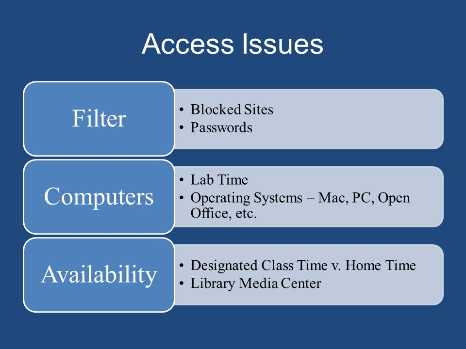 Access Issues Blocked Sites Passwords Filter Lab Time Operating Systems – Mac, PC, Open Office, etc.