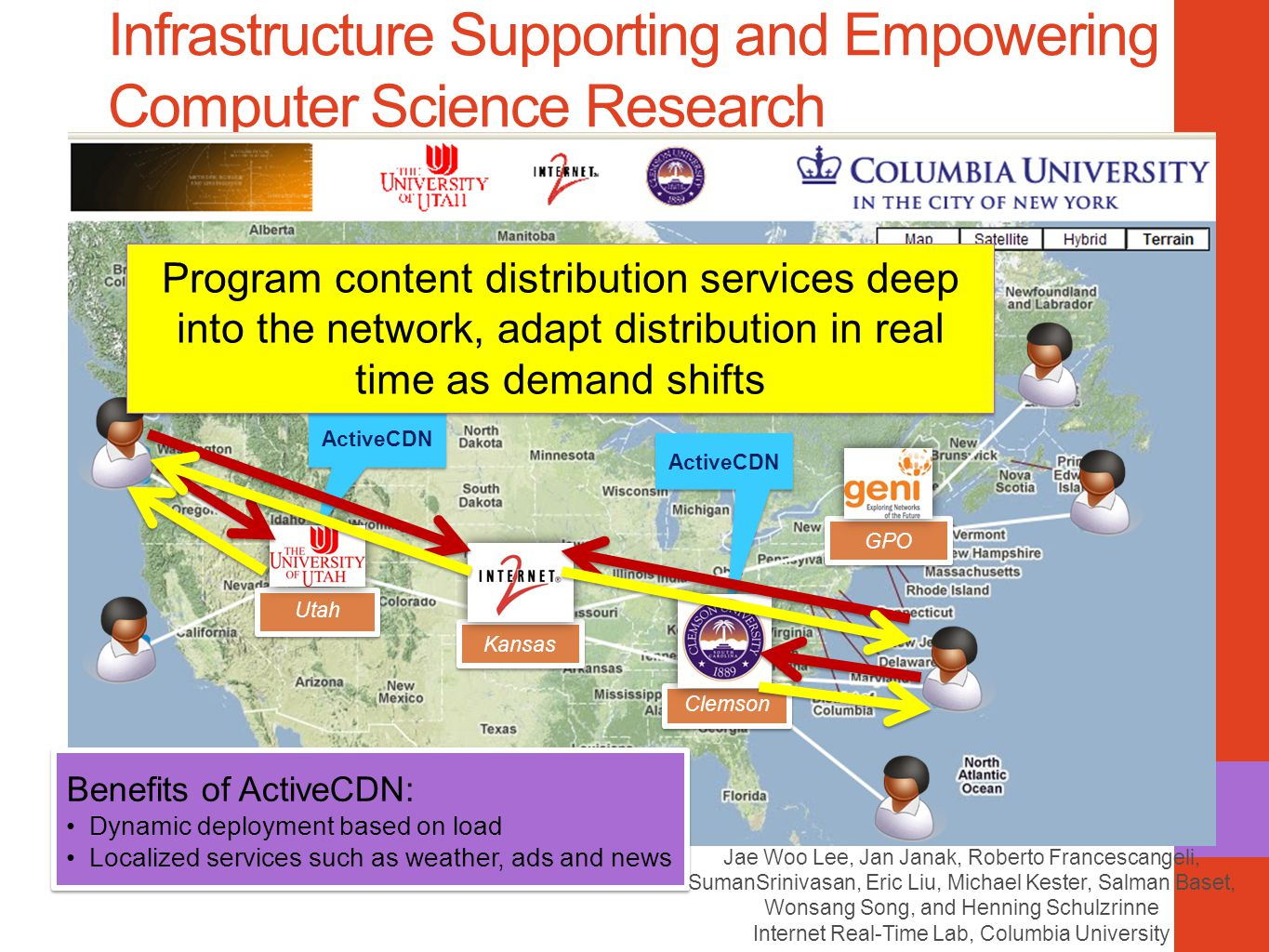 Infrastructure Supporting and Empowering Computer Science Research ActiveCDN Kansas Utah Clemson Benefits of ActiveCDN: Dynamic deployment based on lo