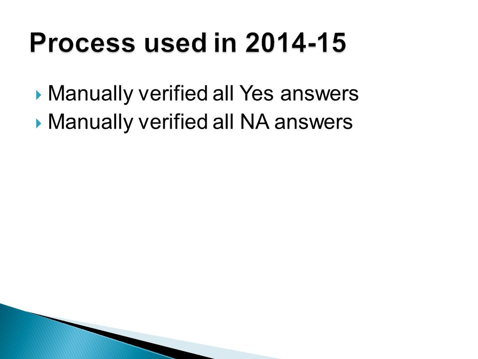  Manually verified all Yes answers  Manually verified all NA answers