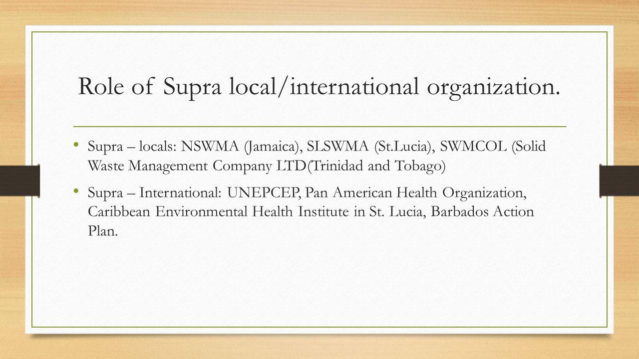 Role of Supra local/international organization. Supra – locals: NSWMA (Jamaica), SLSWMA (St.Lucia), SWMCOL (Solid Waste Management Company LTD(Trinida