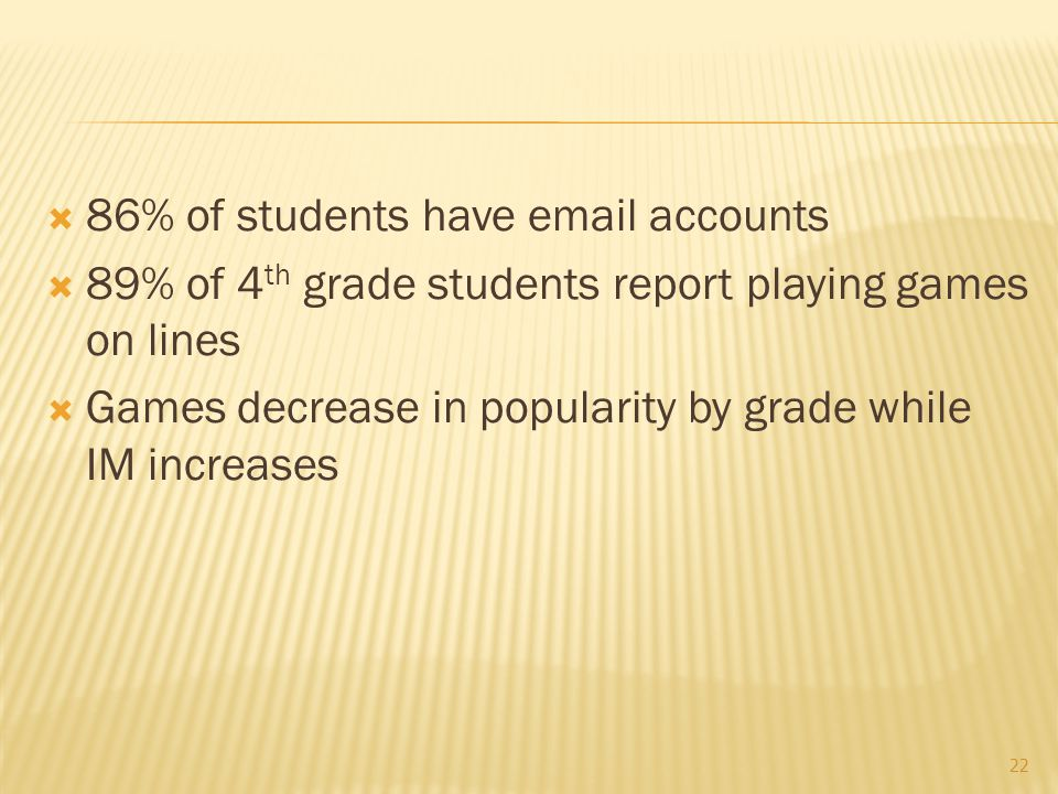  86% of students have email accounts  89% of 4 th grade students report playing games on lines  Games decrease in popularity by grade while IM incr