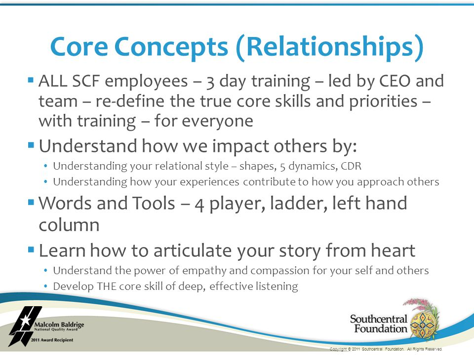 ALL SCF employees – 3 day training – led by CEO and team – re-define the true core skills and priorities – with training – for everyone  Understand how we impact others by: Understanding your relational style – shapes, 5 dynamics, CDR Understanding how your experiences contribute to how you approach others  Words and Tools – 4 player, ladder, left hand column  Learn how to articulate your story from heart Understand the power of empathy and compassion for your self and others Develop THE core skill of deep, effective listening Core Concepts (Relationships) Copyright © 2011 Southcentral Foundation.