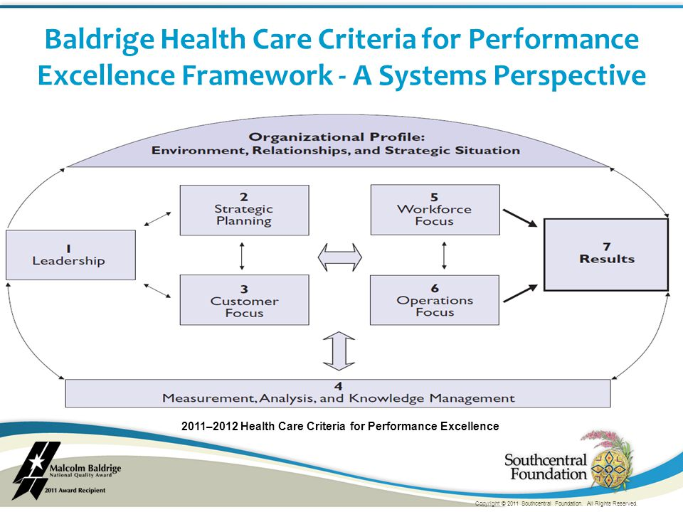Baldrige Health Care Criteria for Performance Excellence Framework - A Systems Perspective 2011–2012 Health Care Criteria for Performance Excellence Copyright © 2011 Southcentral Foundation.