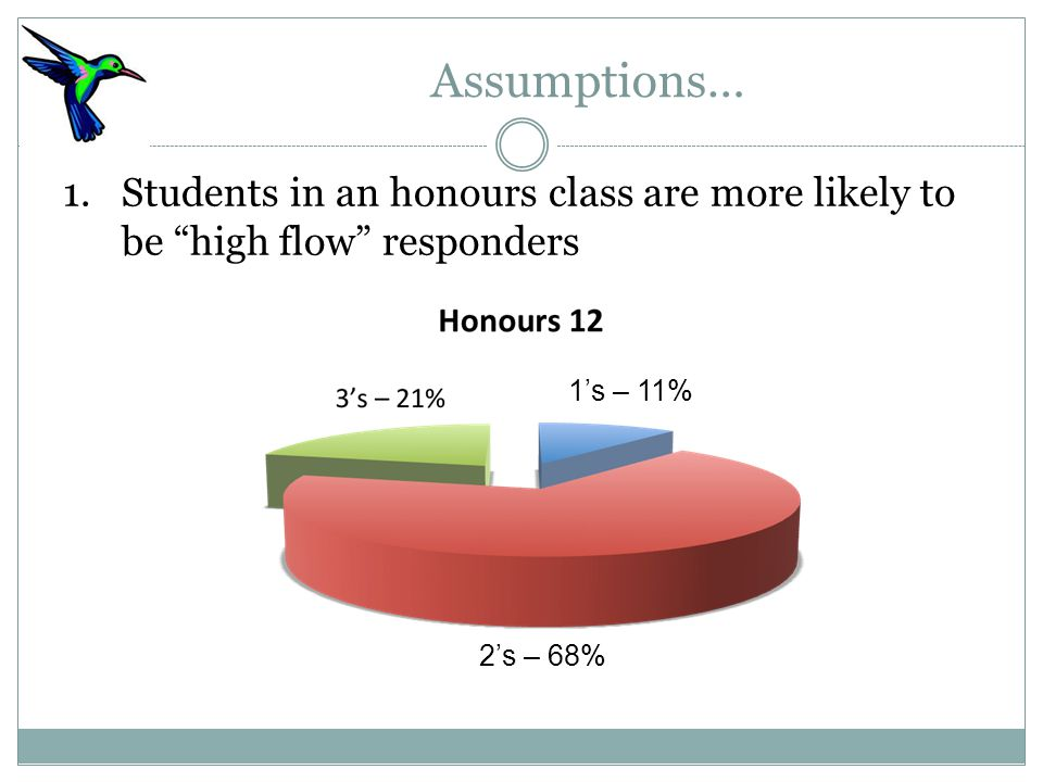 Assumptions… 1.Students in an honours class are more likely to be high flow responders 2's – 68% 1's – 11%