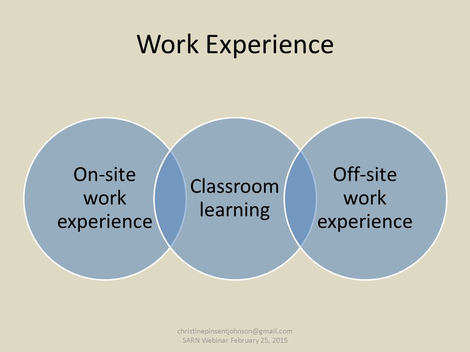 Work Experience On-site work experience Classroom learning Off-site work experience christinepinsentjohnson@gmail.com SARN Webinar February 25, 2015