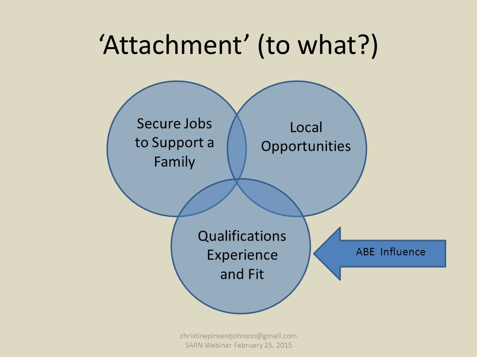 'Attachment' (to what ) Secure Jobs to Support a Family Local Opportunities Qualifications Experience and Fit ABE Influence christinepinsentjohnson@gmail.com SARN Webinar February 25, 2015