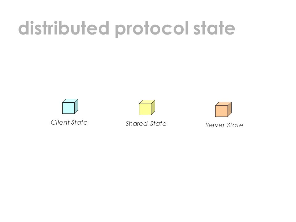 distributed protocol state Client State Server State Shared State