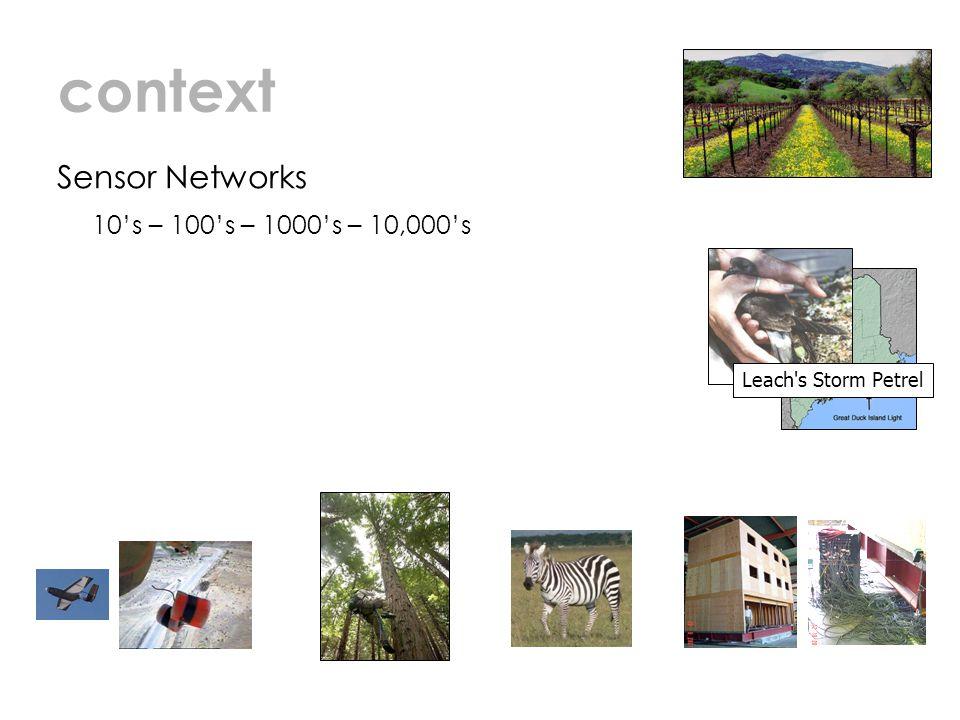 context Leach's Storm Petrel Sensor Networks 10's – 100's – 1000's – 10,000's