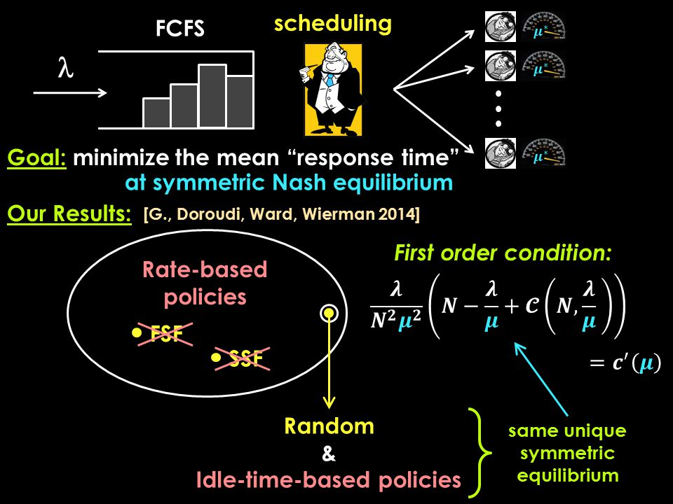 Rate-based policies FSF SSF Random & Idle-time-based policies First order condition: same unique symmetric equilibrium Goal: minimize the mean response time at symmetric Nash equilibrium scheduling FCFS Our Results: [G., Doroudi, Ward, Wierman 2014]