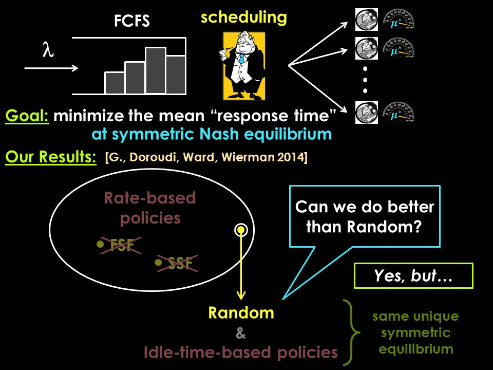same unique symmetric equilibrium Rate-based policies FSF SSF Random & Idle-time-based policies Can we do better than Random.