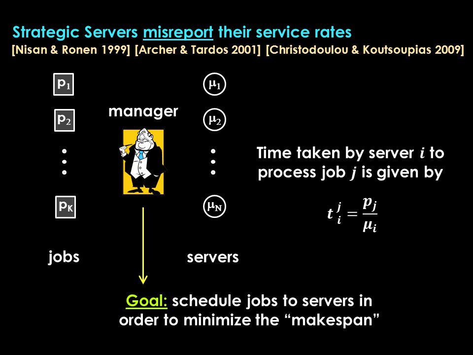    jobs pp pp pKpK [Nisan & Ronen 1999] [Archer & Tardos 2001] [Christodoulou & Koutsoupias 2009] strategic servers Servers are lazy and want to minimize total work-time manager Strategic Servers misreport their service rates