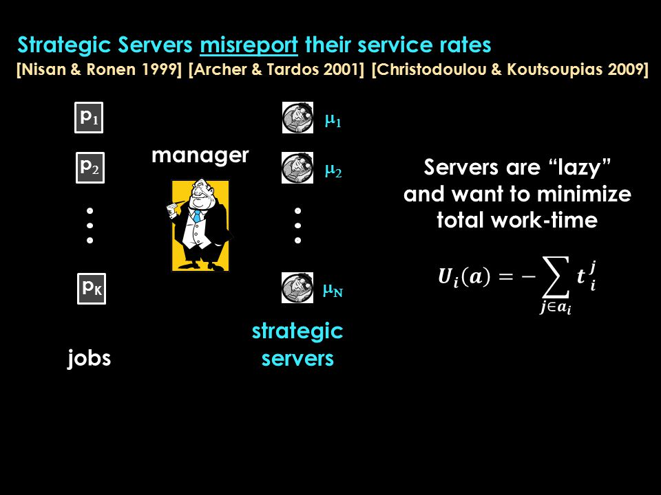    jobs pp pp pKpK Servers are lazy and want to minimize total work-time manager [Nisan & Ronen 1999] [Archer & Tardos 2001] [Christodoulou & Koutsoupias 2009] strategic Goal: design a truthful mechanism in order to minimize the makespan servers Strategic Servers misreport their service rates