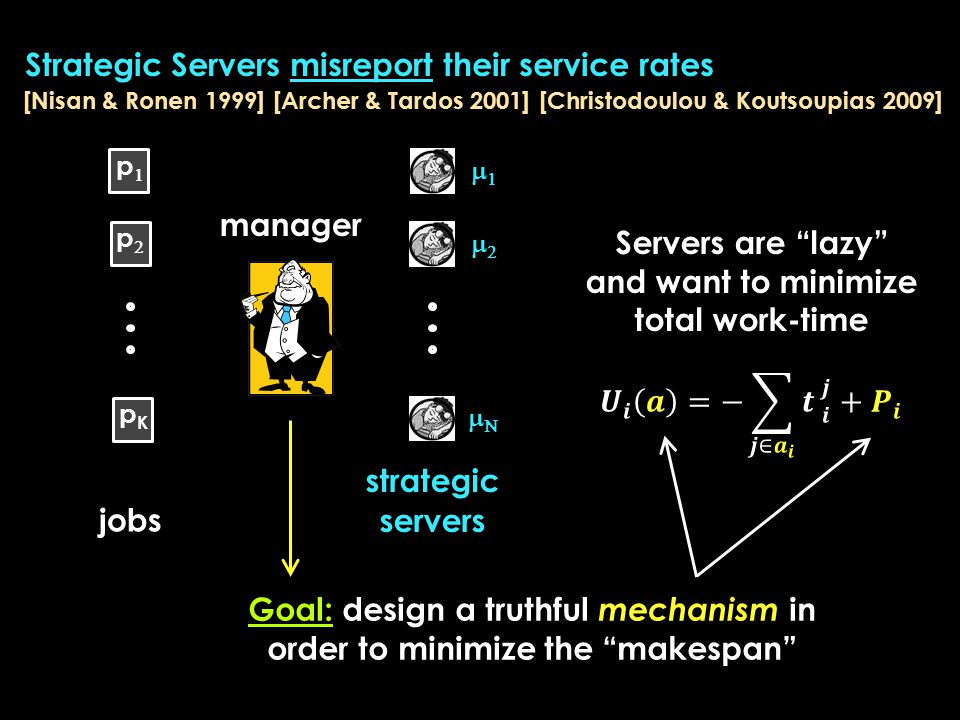    jobs pp pp pKpK Servers are lazy and want to minimize total work-time manager [Nisan & Ronen 1999] [Archer & Tardos 2001] [Christodoulou & Koutsoupias 2009] strategic Goal: design a truthful mechanism in order to minimize the makespan servers Strategic Servers misreport their service rates
