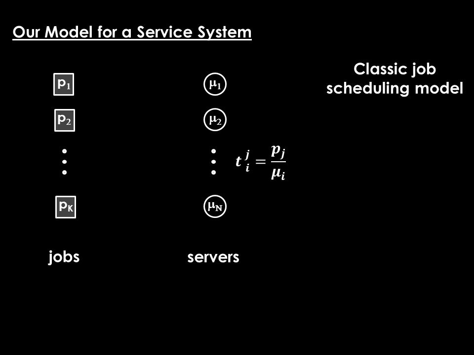 Classic job scheduling model Our Model for a Service System jobs pp pp pKpK    servers