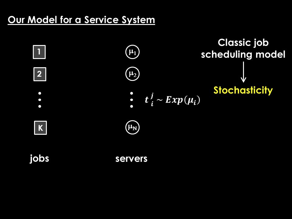 Our Model for a Service System Classic job scheduling model jobs 1 2 K Stochasticity    servers