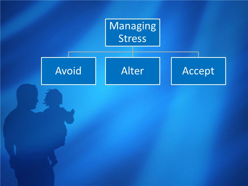 Managing Stress AvoidAlterAccept