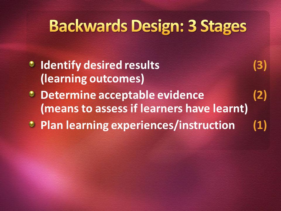 Identify desired results (3) (learning outcomes) Determine acceptable evidence (2) (means to assess if learners have learnt) Plan learning experiences/instruction (1)