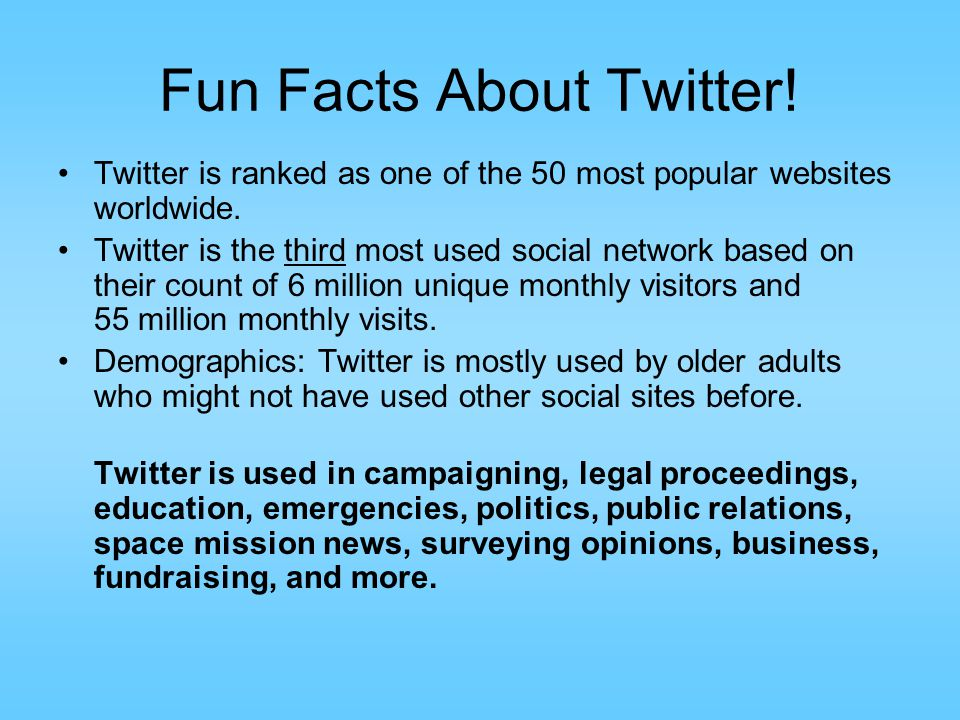 Fun Facts About Twitter. Twitter is ranked as one of the 50 most popular websites worldwide.