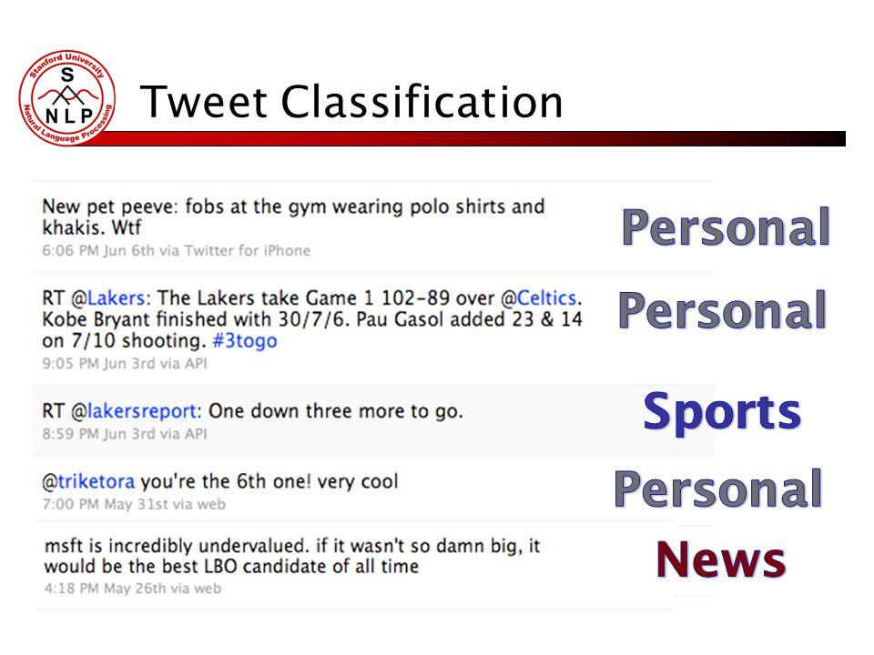 Tweet Classification