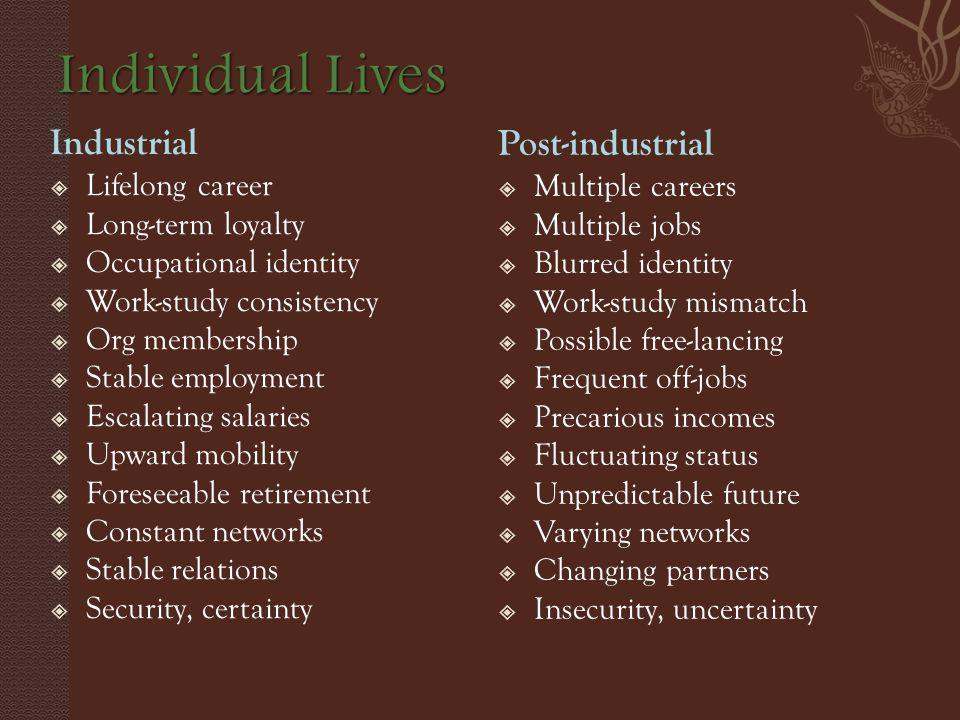 Industrial  Lifelong career  Long-term loyalty  Occupational identity  Work-study consistency  Org membership  Stable employment  Escalating salaries  Upward mobility  Foreseeable retirement  Constant networks  Stable relations  Security, certainty Post-industrial  Multiple careers  Multiple jobs  Blurred identity  Work-study mismatch  Possible free-lancing  Frequent off-jobs  Precarious incomes  Fluctuating status  Unpredictable future  Varying networks  Changing partners  Insecurity, uncertainty
