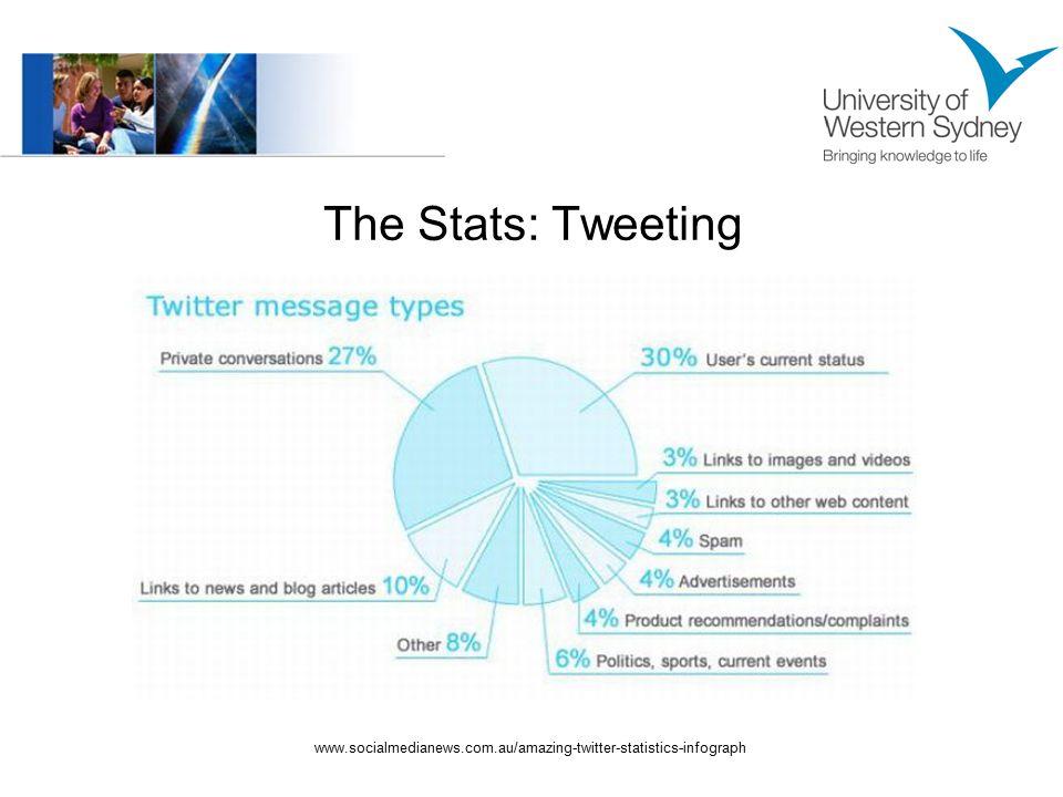The Stats: Tweeting www.socialmedianews.com.au/amazing-twitter-statistics-infograph