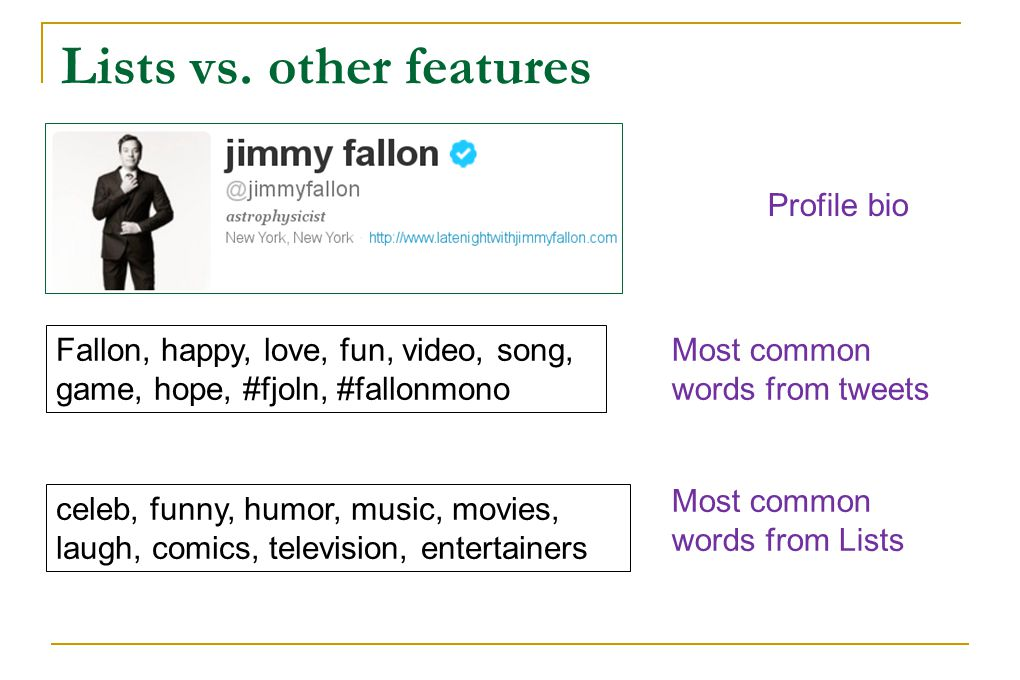 Lists vs. other features Fallon, happy, love, fun, video, song, game, hope, #fjoln, #fallonmono Most common words from tweets celeb, funny, humor, mus