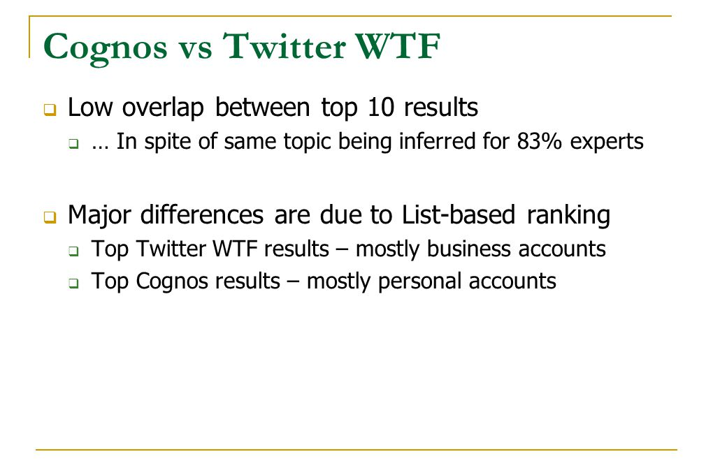 Cognos vs Twitter WTF  Low overlap between top 10 results  … In spite of same topic being inferred for 83% experts  Major differences are due to Li