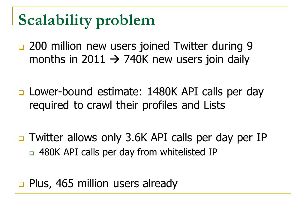 Scalability problem  200 million new users joined Twitter during 9 months in 2011  740K new users join daily  Lower-bound estimate: 1480K API calls