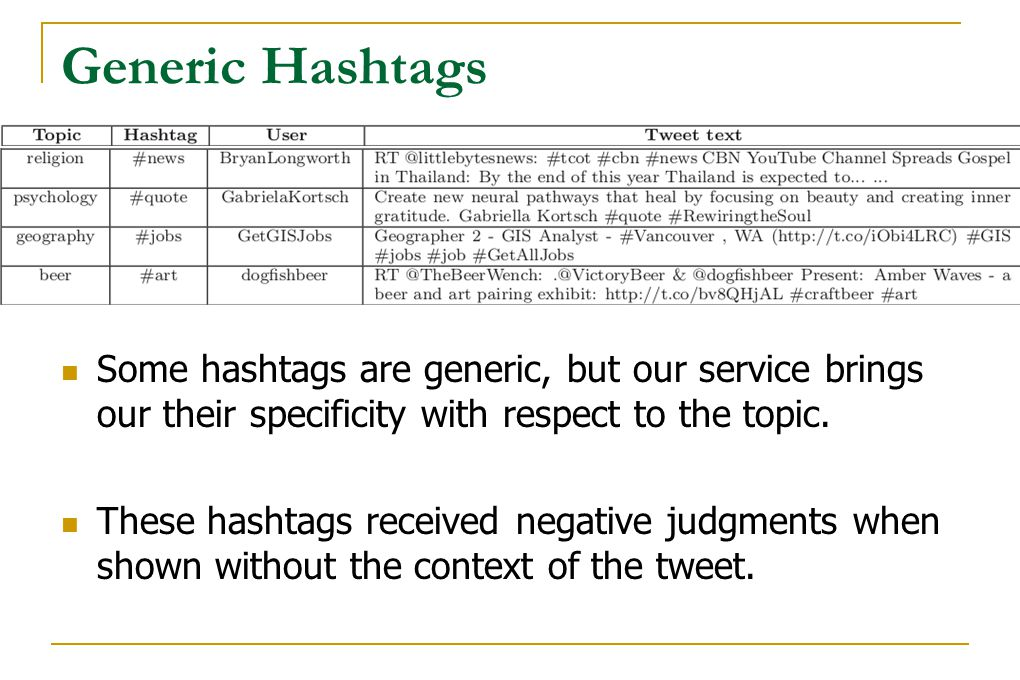 Generic Hashtags Some hashtags are generic, but our service brings our their specificity with respect to the topic. These hashtags received negative j