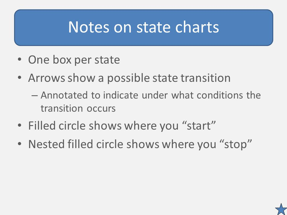 Notes on state charts One box per state Arrows show a possible state transition – Annotated to indicate under what conditions the transition occurs Filled circle shows where you start Nested filled circle shows where you stop