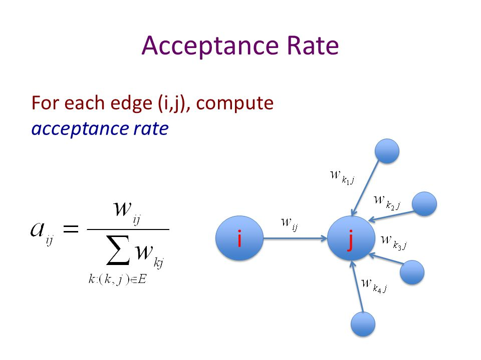 Acceptance Rate i i j j For each edge (i,j), compute acceptance rate