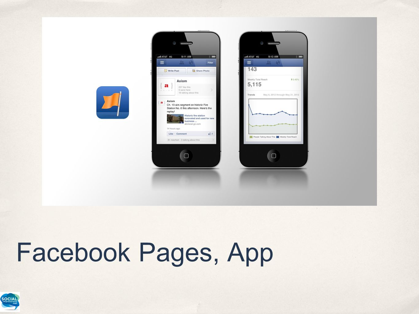 Facebook Pages, App