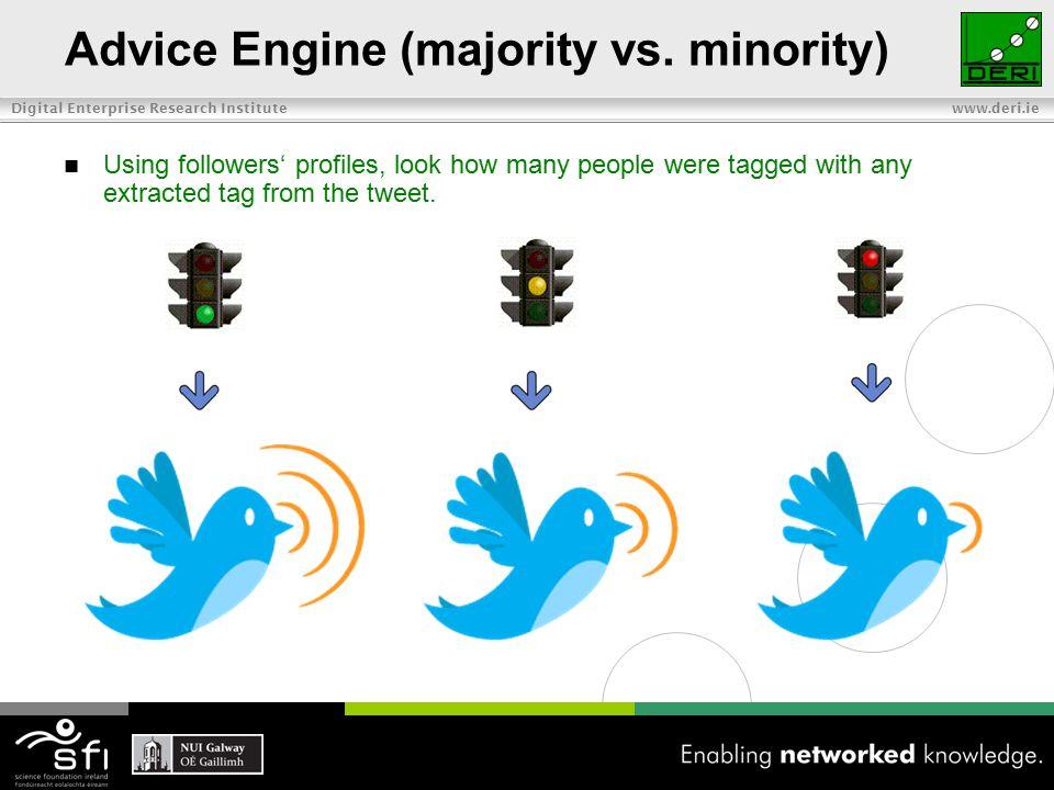 Digital Enterprise Research Institute www.deri.ie Advice Engine (majority vs.