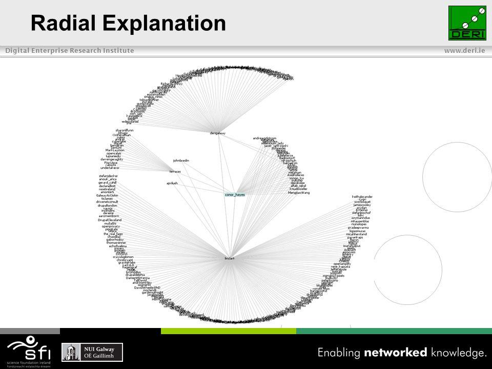 Digital Enterprise Research Institute www.deri.ie Radial Explanation